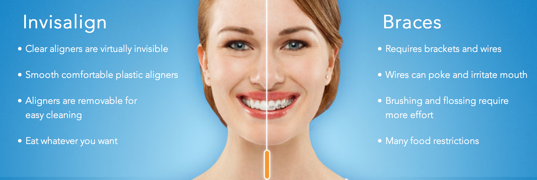 invisalign-your-secret-to-straight-teeth